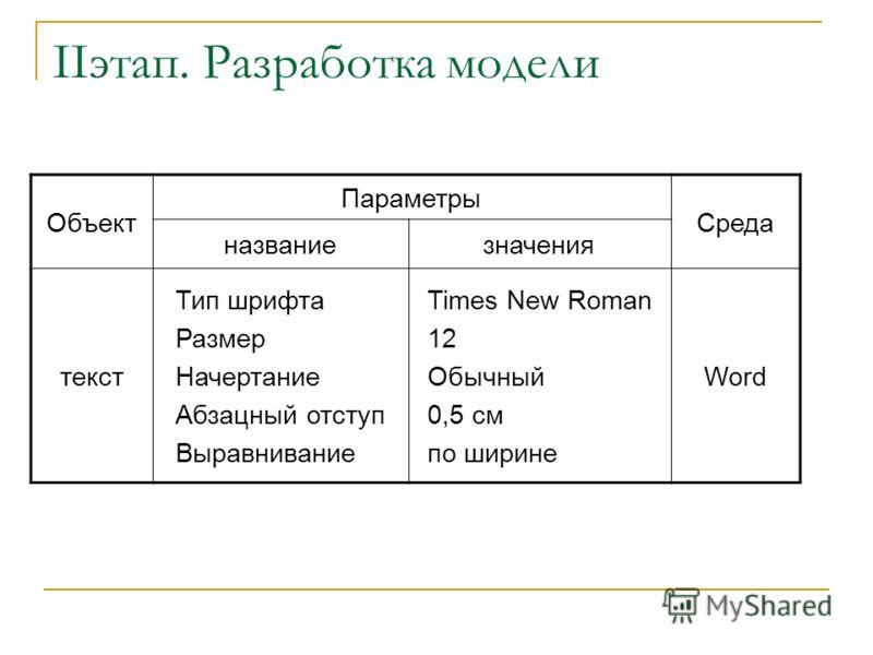 IIэтап. Разработка модели Объект Параметры Среда названиезначения текст Тип шрифта Размер Начертание Абзацный отступ Выравнивание Times New Roman 12 Обычный 0,5 см по ширине Word