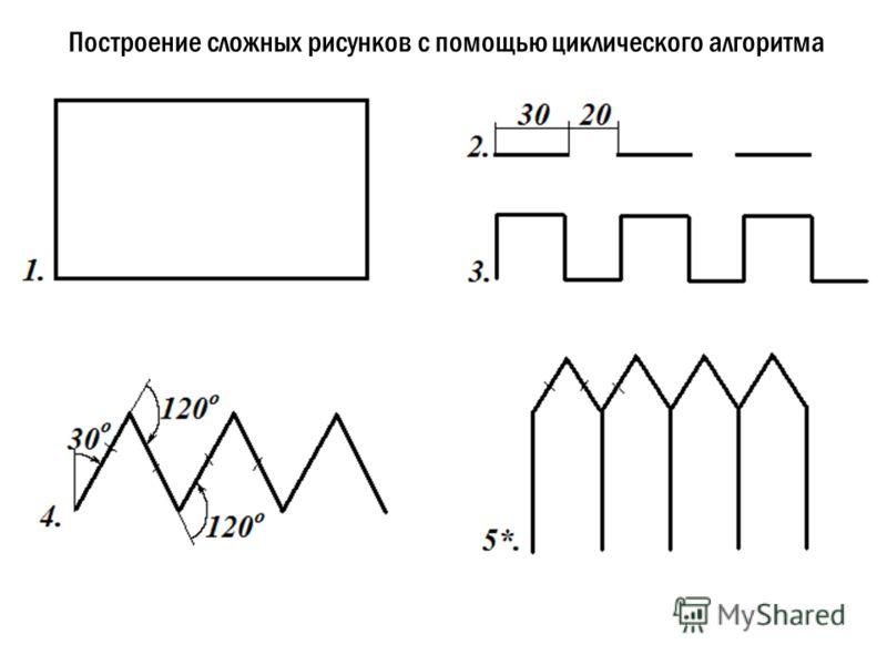 Построение сложных рисунков с помощью циклического алгоритма