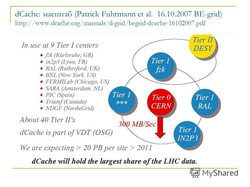 dCache: масштаб (Patrick Fuhrmann et al. 16.10.2007 BE-grid) http://www.dcache.org/manuals/d-grid/begrid-dcache-16102007.pdf