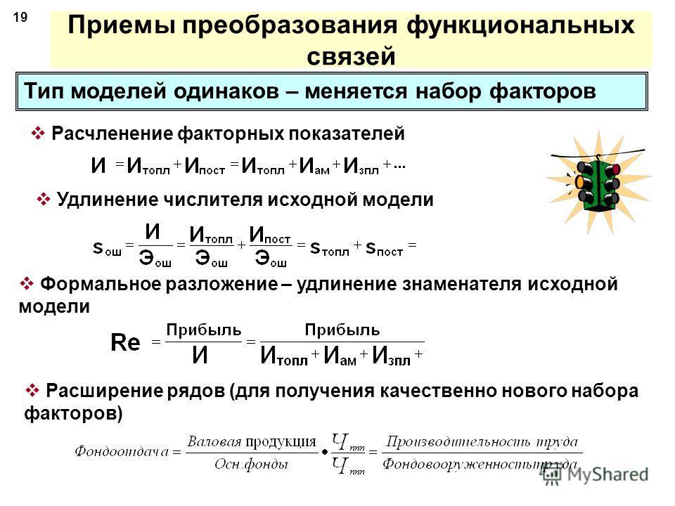 Приемы детерминированного факторного анализа (ДФА) Методы основаны на: Изучении воздействия отдельных факторов на результирующий показатель Связь факторов и результирующего показателя носит функциональный характер 18 Модели взаимосвязи факторов 1) Ад