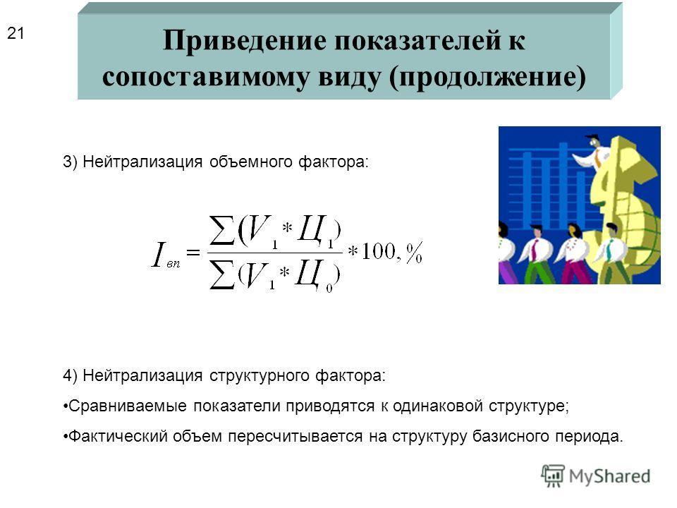 Приведение показателей к сопоставимому виду 20 Причины несопоставимости обусловлены изменением факторов: Объемных Структурных Стоимости Качественных Временных Климатических и др Нейтрализация влияния отдельных факторов 1)Влияние цены (приведение к це