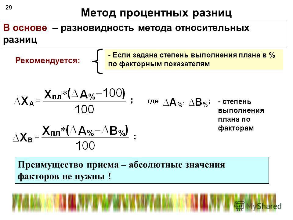 Метод относительных разниц 28 В основе метода – анализ влияния на результирующий показатель относительного изменения факторов Метод используется для мультипликативных и смешанных моделей типа Х=А*(В-С) Мультипликативная модель Рекомендуется: - Если з