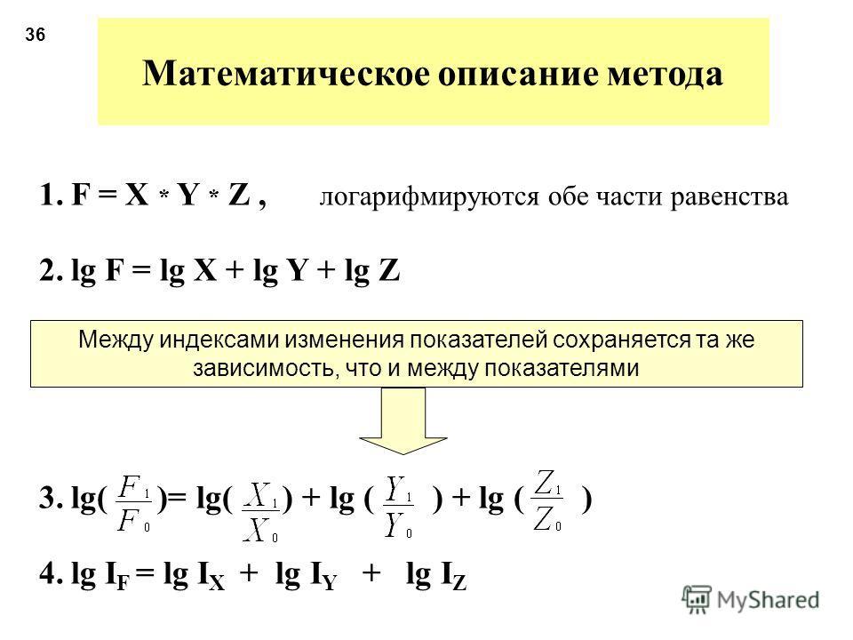Способ логарифмирования (используется в мультипликативных моделях) Достоинство метода: результаты расчета не зависит от месторасположения факторов в модели; Обеспечивается высокая точность расчетов; Учитывается взаимное влияние факторов; Дополнительн