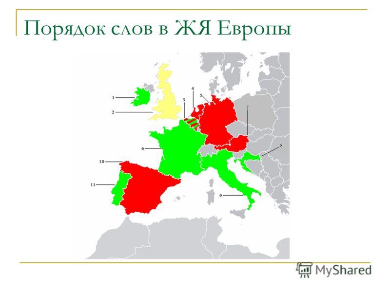 Порядок слов в ЖЯ Европы
