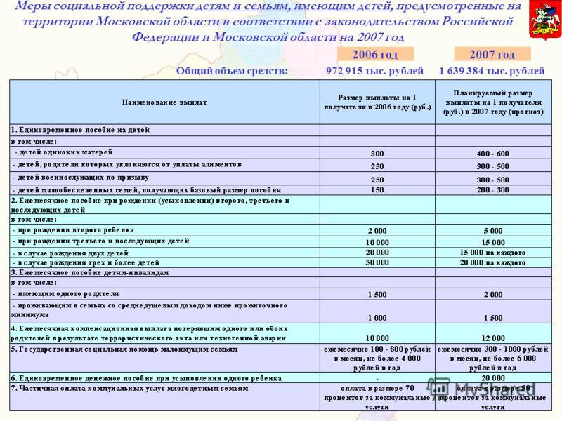 Меры социальной поддержки детям и семьям, имеющим детей, предусмотренные на территории Московской области в соответствии с законодательством Российской Федерации и Московской области на 2007 год Общий объем средств: 972 915 тыс. рублей 1 639 384 тыс.