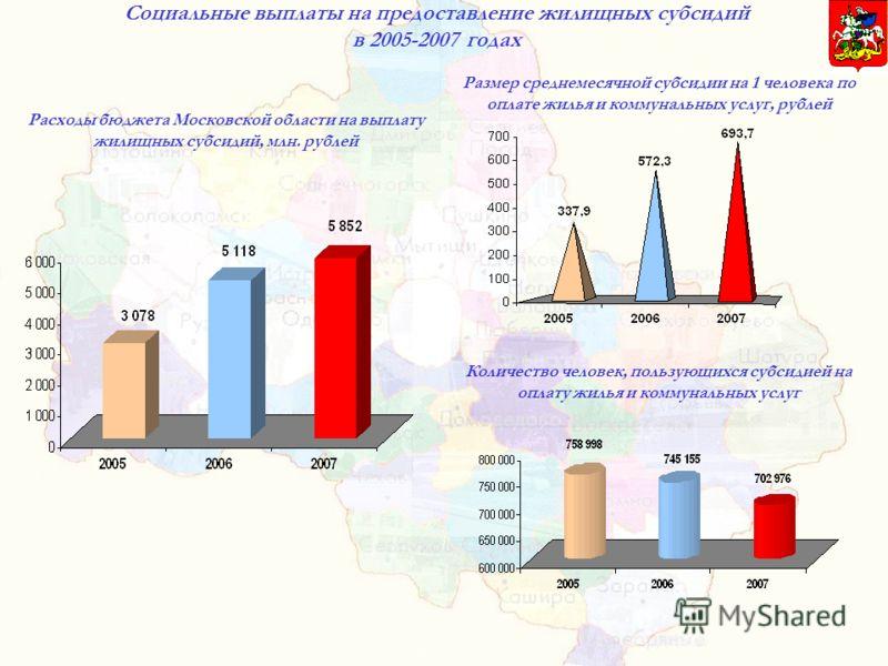 Социальные выплаты на предоставление жилищных субсидий в 2005-2007 годах Количество человек, пользующихся субсидией на оплату жилья и коммунальных услуг Расходы бюджета Московской области на выплату жилищных субсидий, млн. рублей Размер среднемесячно