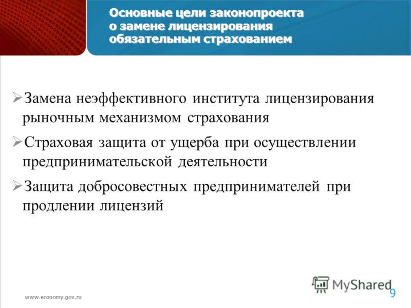 www.economy.gov.ru 10 Основные цели законопроекта о замене лицензирования обязательным страхованием Замена неэффективного института лицензирования рыночным механизмом страхования Страховая защита от ущерба при осуществлении предпринимательской деятел