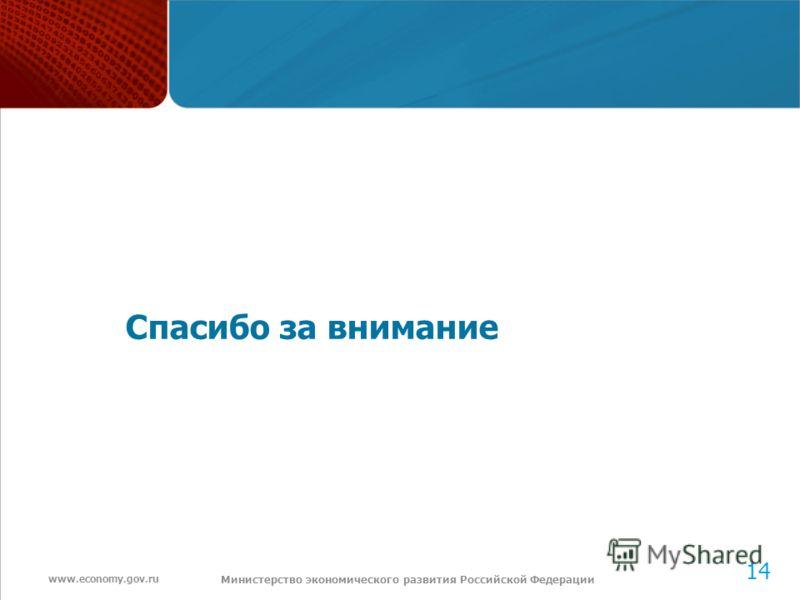 www.economy.gov.ru 15 Министерство экономического развития Российской Федерации Спасибо за внимание 14