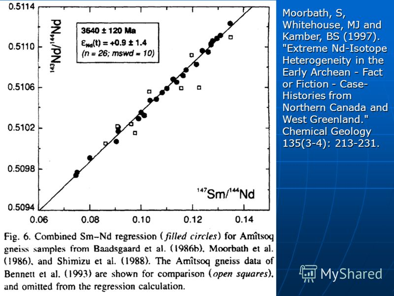 Moorbath, S, Whitehouse, MJ and Kamber, BS (1997). Extreme Nd-Isotope Heterogeneity in the Early Archean - Fact or Fiction - Case- Histories from Northern Canada and West Greenland. Chemical Geology 135(3-4): 213-231.