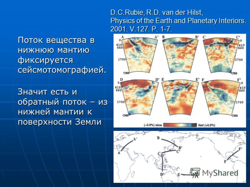 D.C.Rubie, R.D. van der Hilst, Physics of the Earth and Planetary Interiors. 2001. V.127. P. 1-7. Поток вещества в нижнюю мантию фиксируется сейсмотомографией. Значит есть и обратный поток – из нижней мантии к поверхности Земли