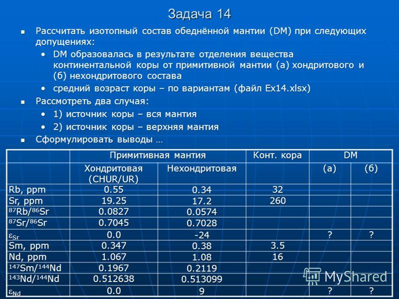 Задача 14 Примитивная мантия Конт. кора DM Хондритовая (CHUR/UR) Нехондритовая(а)(б) Rb, ppm 0.55 0.34 32 Sr, ppm 19.25 17.2 260 87 Rb/ 86 Sr 0.0827 0.0574 87 Sr/ 86 Sr 0.7045 0.7028 Sr Sr0.0 -24 ?? Sm, ppm 0.347 0.38 3.5 Nd, ppm 1.067 1.08 16 147 Sm