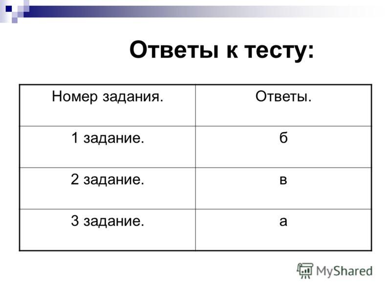 Ответы к тесту: Номер задания.Ответы. 1 задание.б 2 задание.в 3 задание.а