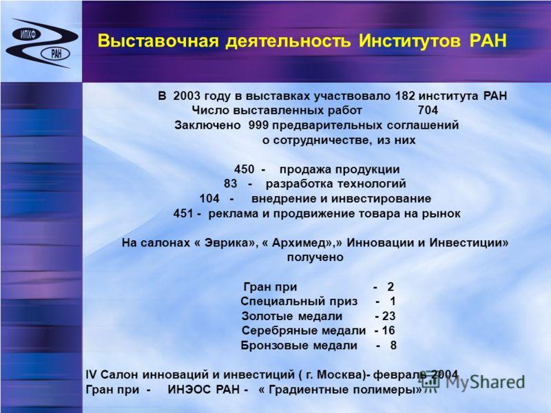 В 2003 году в выставках участвовало 182 института РАН Число выставленных работ 704 Заключено 999 предварительных соглашений о сотрудничестве, из них 450 - продажа продукции 83 - разработка технологий 104 - внедрение и инвестирование 451 - реклама и п