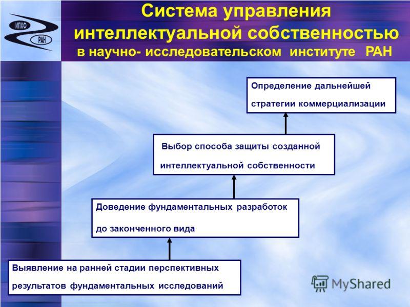 Система управления интеллектуальной собственностью Выявление на ранней стадии перспективных результатов фундаментальных исследований Выбор способа защиты созданной интеллектуальной собственности Определение дальнейшей стратегии коммерциализации в нау