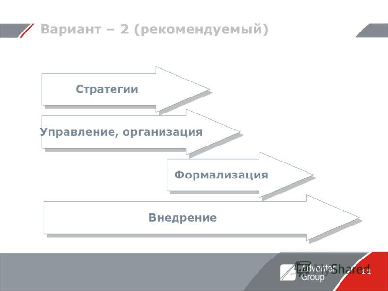 11 Вариант – 2 (рекомендуемый) Стратегии Управление, организация Формализация Внедрение