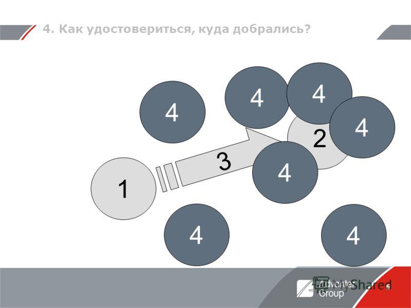 6 4. Как удостовериться, куда добрались? 1 2 3 4 4 4 4 4 4 4