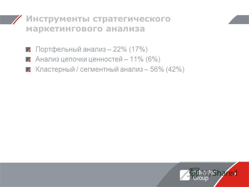 7 Инструменты стратегического маркетингового анализа Портфельный анализ – 22% (17%) Анализ цепочки ценностей – 11% (6%) Кластерный / сегментный анализ – 56% (42%)