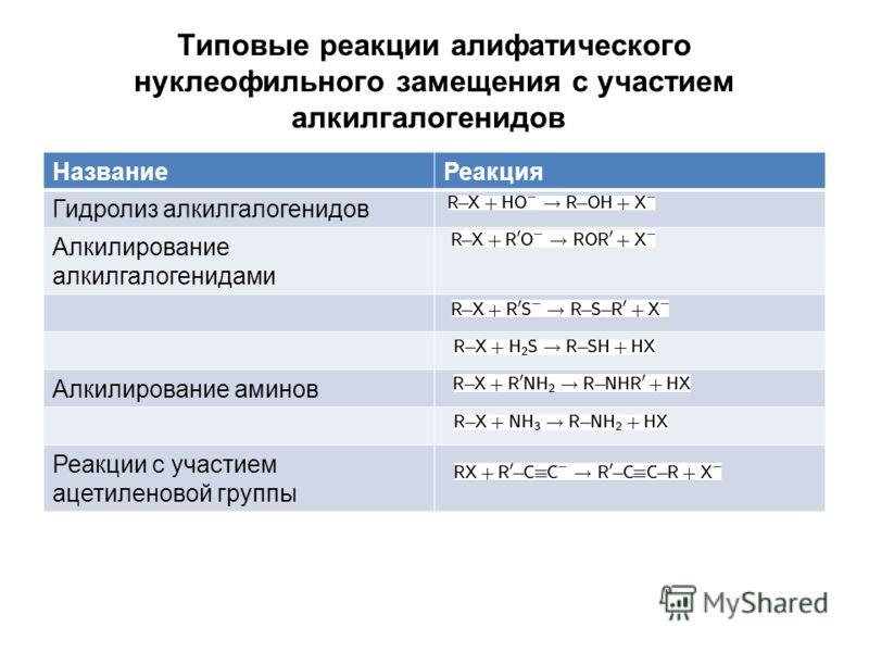 Типовые реакции алифатического нуклеофильного замещения с участием алкилгалогенидов НазваниеРеакция Гидролиз алкилгалогенидов Алкилирование алкилгалогенидами Алкилирование аминов Реакции с участием ацетиленовой группы