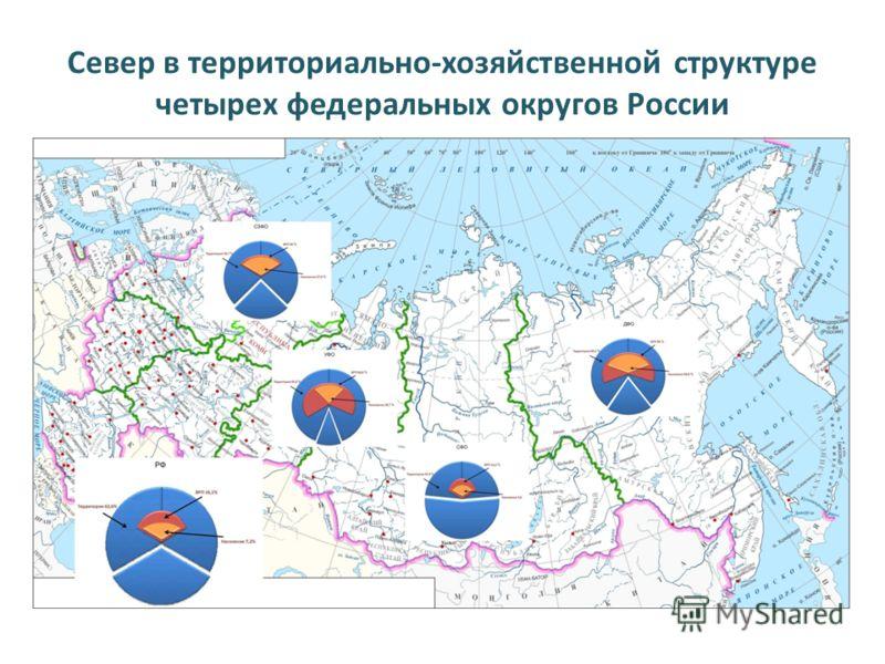 Север в территориально-хозяйственной структуре четырех федеральных округов России