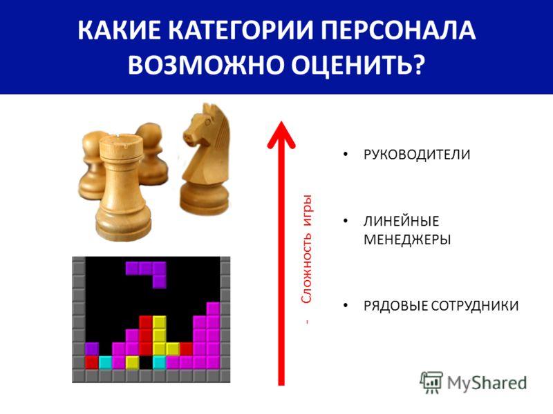 КАКИЕ КАТЕГОРИИ ПЕРСОНАЛА ВОЗМОЖНО ОЦЕНИТЬ? РУКОВОДИТЕЛИ ЛИНЕЙНЫЕ МЕНЕДЖЕРЫ РЯДОВЫЕ СОТРУДНИКИ -Сложность игры