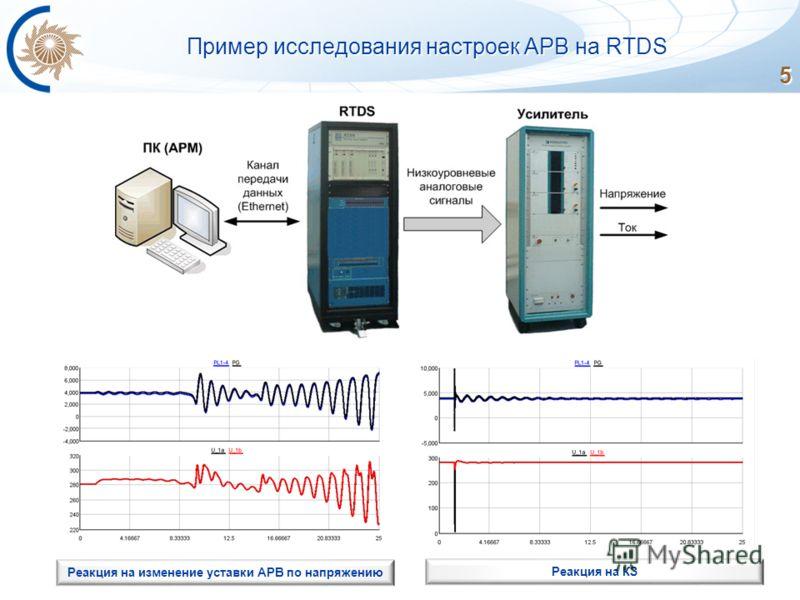 5 5 Реакция на изменение уставки АРВ по напряжению Реакция на КЗ Пример исследования настроек АРВ на RTDS