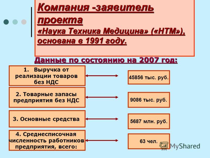 Компания -заявитель проекта «Наука Техника Медицина» («НТМ»), основана в 1991 году. Данные по состоянию на 2007 год: 1.Выручка от реализации товаров без НДС 2. Товарные запасы предприятия без НДС 3. Основные средства 4. Среднесписочная численность ра