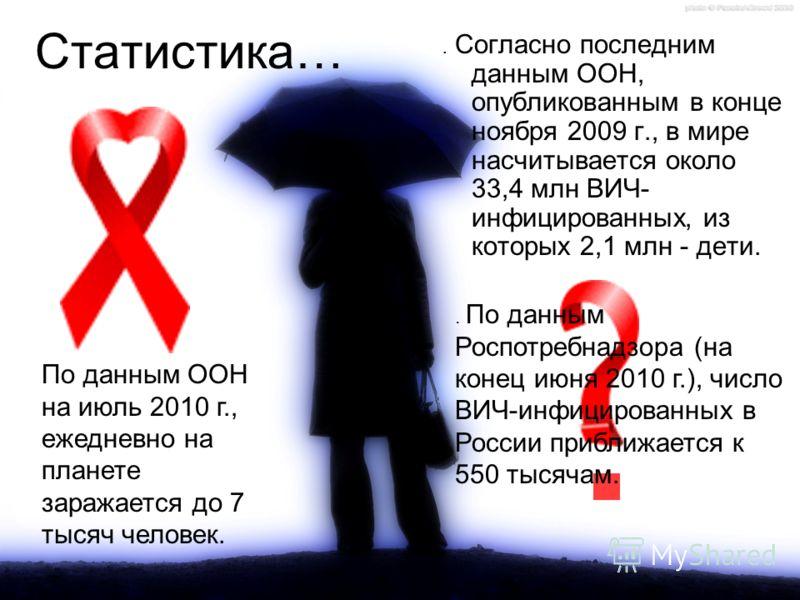Статистика…. Согласно последним данным ООН, опубликованным в конце ноября 2009 г., в мире насчитывается около 33,4 млн ВИЧ- инфицированных, из которых 2,1 млн - дети. По данным ООН на июль 2010 г., ежедневно на планете заражается до 7 тысяч человек..