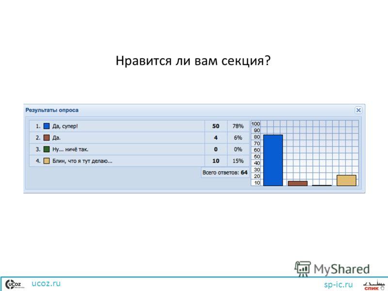 Нравится ли вам секция? ucoz.ru sp-ic.ru