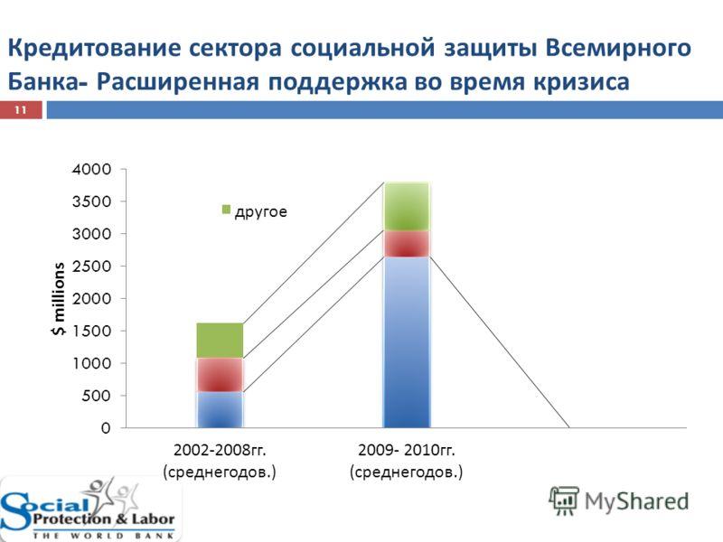 Кредитование сектора социальной защиты Всемирного Банка - Расширенная поддержка во время кризиса 11