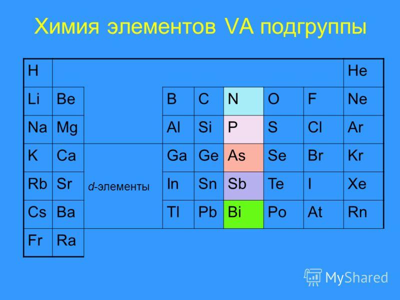 Химия элементов VА подгруппы HHe LiBeBCNOFNe NaMgAlSiPSClAr KCa d-элементы GaGeAsSeBrKr RbSrInSnSbTeIXe CsBaTlPbBiPoAtRn FrRa