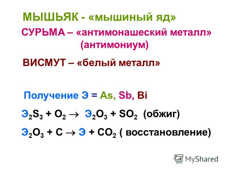 МЫШЬЯК - «мышиный яд» Получение Э = As, Sb, Bi Э 2 S 3 + O 2 Э 2 O 3 + SO 2 (обжиг) Э 2 O 3 + C Э + CO 2 ( восстановление) СУРЬМА – «антимонашеский металл» (антимониум) ВИСМУТ – «белый металл»
