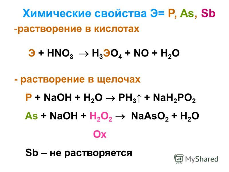 Химические свойства Э= P, As, Sb - растворение в щелочах P + NaOH + H 2 O PH 3 + NaH 2 PO 2 As + NaOH + H 2 O 2 NaAsO 2 + H 2 O Ох Sb – не растворяется -растворение в кислотах Э + HNO 3 H 3 ЭO 4 + NO + H 2 O