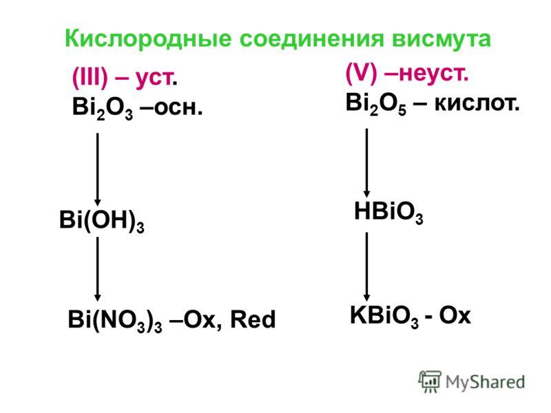 Кислородные соединения висмута (III) – уст. Bi 2 O 3 –осн. Bi(OH) 3 Bi(NO 3 ) 3 –Ox, Red (V) –неуст. Bi 2 O 5 – кислот. HBiO 3 KBiO 3 - Ох