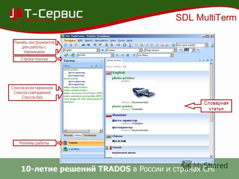 SDL MultiTerm Панель инструментов для работы с терминами Режимы работы Строка поиска Словарная статья Список всех терминов Список совпадений Список баз