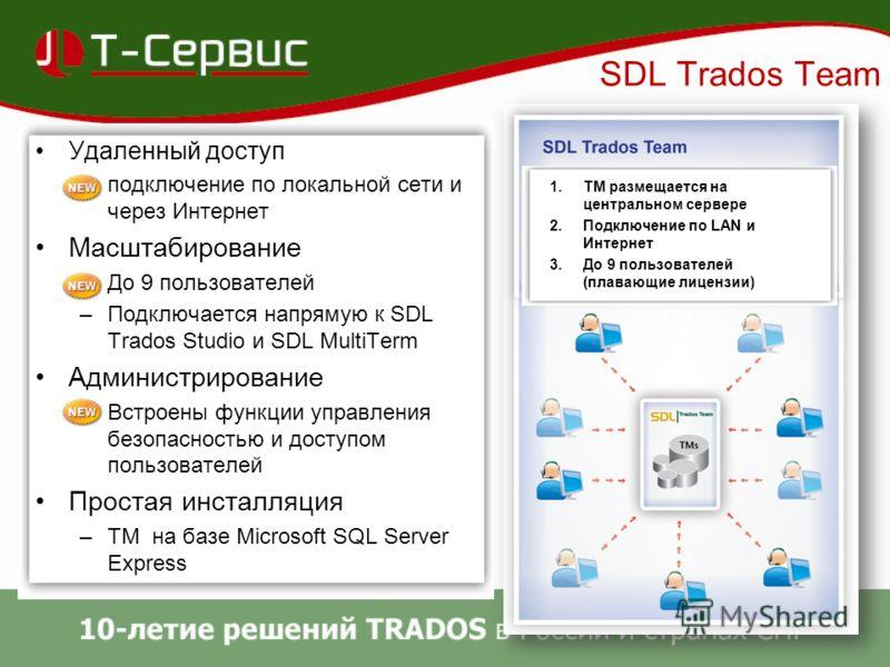 Удаленный доступ –подключение по локальной сети и через Интернет Масштабирование –До 9 пользователей –Подключается напрямую к SDL Trados Studio и SDL MultiTerm Администрирование –Встроены функции управления безопасностью и доступом пользователей Прос