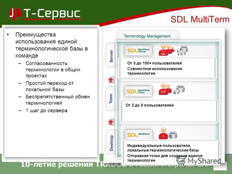 Преимущества использования единой терминологической базы в команде –Согласованность терминологии в общих проектах –Простой переход от локальной базы –Беспрепятственный обмен терминологией –1 шаг до сервера SDL MultiTerm От 5 до 100+ пользователей Сов