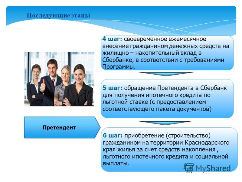 Последующие этапы Претендент 4 шаг: своевременное ежемесячное внесение гражданином денежных средств на жилищно – накопительный вклад в Сбербанке, в соответствии с требованиями Программы. Претенденту параллельно открывается СЧЕТ для зачисления социаль