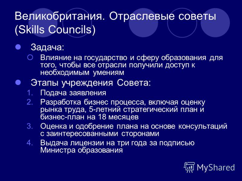 Великобритания. Отраслевые советы (Skills Councils) Задача: Влияние на государство и сферу образования для того, чтобы все отрасли получили доступ к необходимым умениям Этапы учреждения Совета: 1.Подача заявления 2.Разработка бизнес процесса, включая