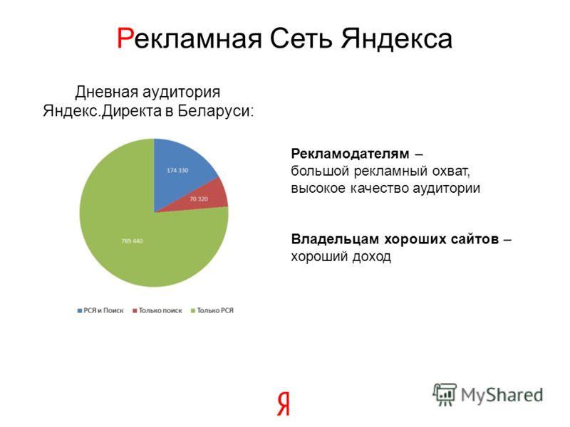 Дневная аудитория Яндекс.Директа в Беларуси: Рекламная Сеть Яндекса Рекламодателям – большой рекламный охват, высокое качество аудитории Владельцам хороших сайтов – хороший доход