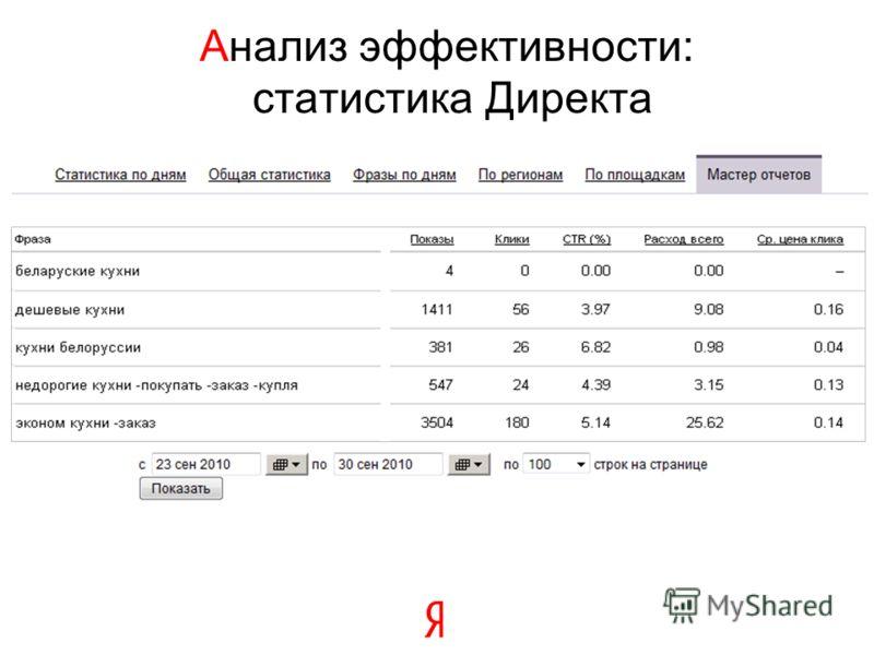 Анализ эффективности: статистика Директа