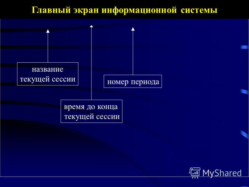 Главный экран информационной системы перерегистрация кредит продажа непрошедшая сделка