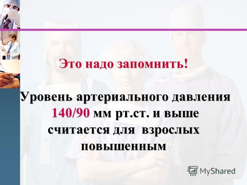 Это надо запомнить! Уровень артериального давления 140/90 мм рт.ст. и выше считается для взрослых повышенным