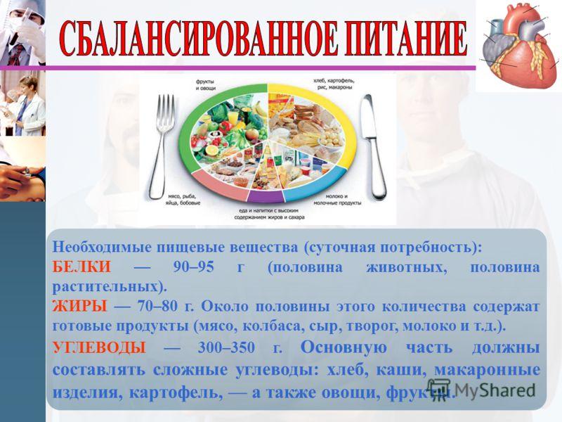Необходимые пищевые вещества (суточная потребность): БЕЛКИ 90–95 г (половина животных, половина растительных). ЖИРЫ 70–80 г. Около половины этого количества содержат готовые продукты (мясо, колбаса, сыр, творог, молоко и т.д.). УГЛЕВОДЫ 300–350 г. Ос