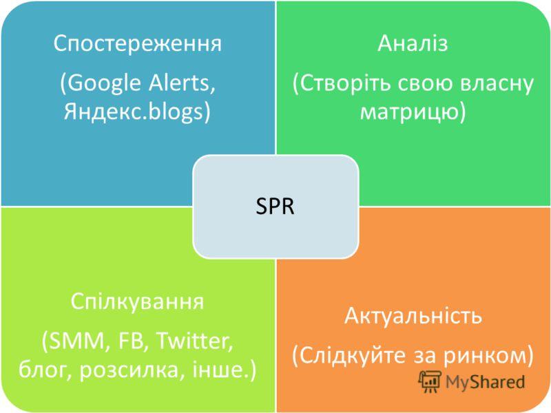 Спостереження (Google Alerts, Яндекс.blogs) Аналіз (Створіть свою власну матрицю) Спілкування (SMM, FB, Twitter, блог, розсилка, інше.) Актуальність (Слідкуйте за ринком) SPR