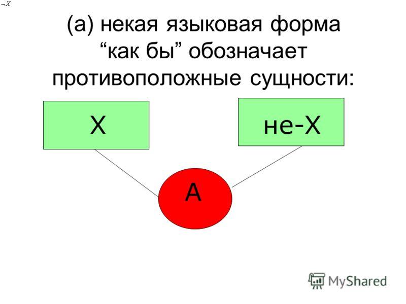 (а) некая языковая форма как бы обозначает противоположные сущности: A X не-X