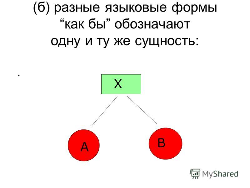 (б) разные языковые формы как бы обозначают одну и ту же сущность:. X A B
