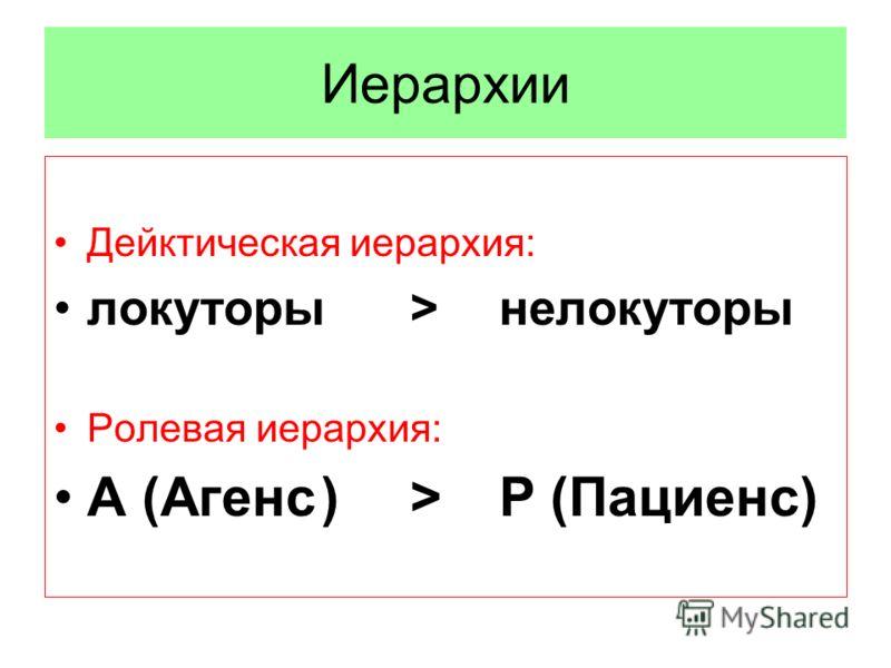 Иерархии Дейктическая иерархия: локуторы>нелокуторы Ролевая иерархия: A (Агенс)>P (Пациенс)