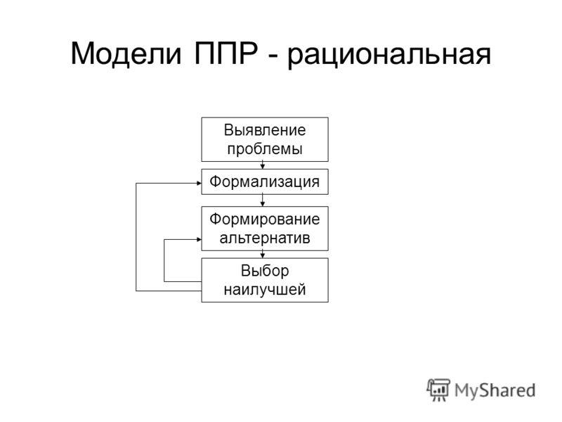 Модели ППР - рациональная Выявление проблемы Формализация Формирование альтернатив Выбор наилучшей