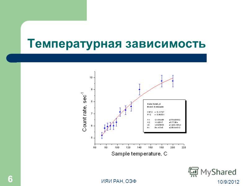 8/7/2012 ИЯИ РАН, ОЭФ 6 Температурная зависимость