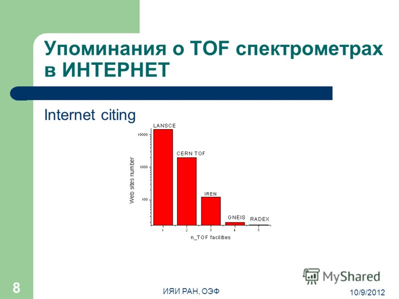 8/7/2012 ИЯИ РАН, ОЭФ 8 Упоминания о TOF спектрометрах в ИНТЕРНЕТ Internet citing